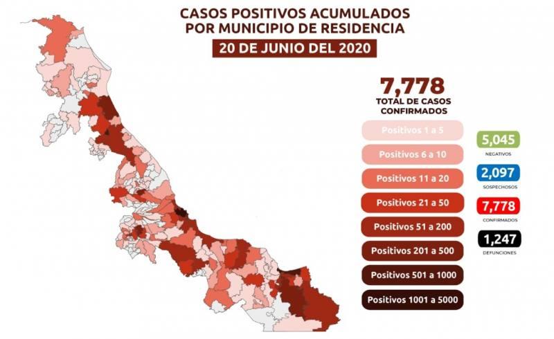 Suman 1,247 muertes por COVID-19 en Veracruz