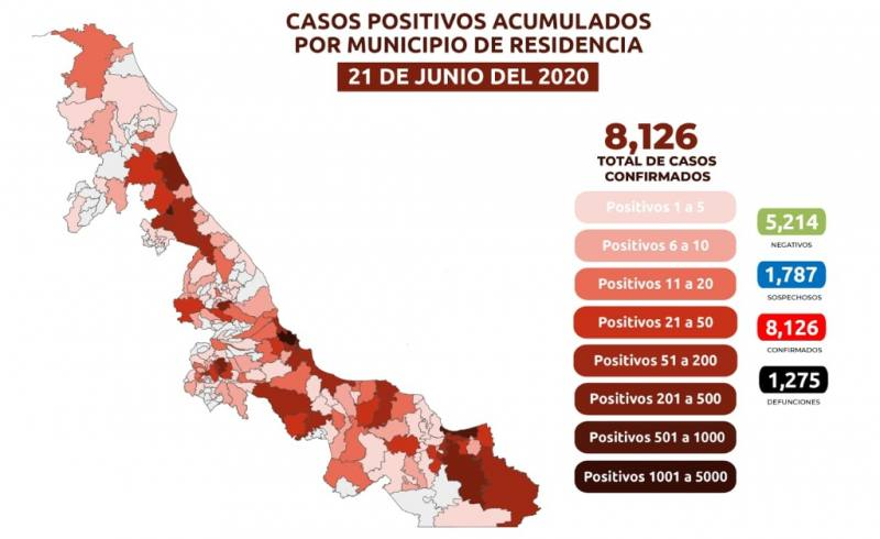 Veracruz tiene más de 8,000 casos confirmados de COVID-19; van 1,275 muertes