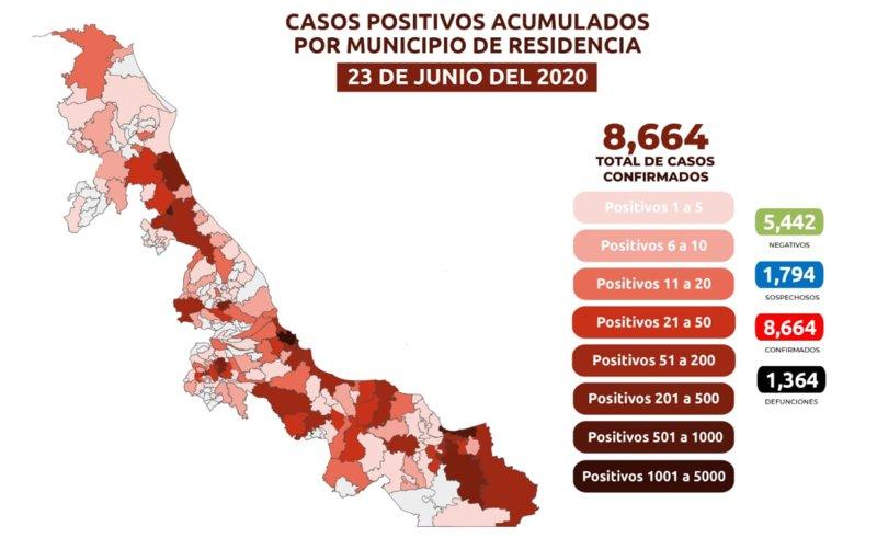 Reportan 69 muertes por COVID-19 en un solo día en Veracruz