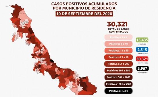 VAN 3,967 MUERTES POR COVID-19 EN VERACRUZ
