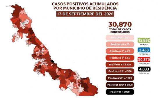 VAN 4,033 MUERTES POR COVID-19 EN VERACRUZ