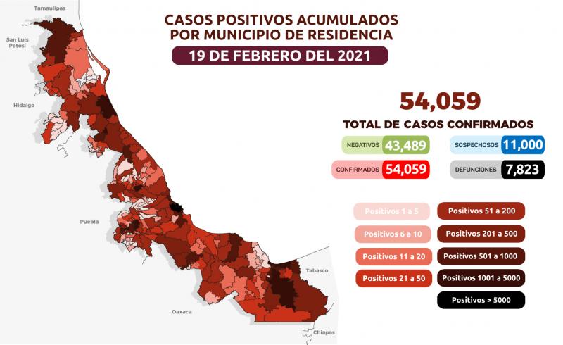Acumula Veracruz 54 mil 059 casos de Covid-19; 210 son nuevos