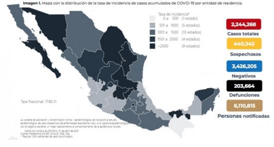 México llega a las 203 mil 664 defunciones a causa del Covid-19: Ssa.