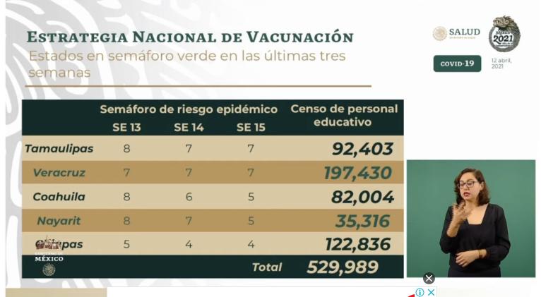 Personal educativo de, Veracruz, Coahuila, los próximos en ser vacunados: Ssa